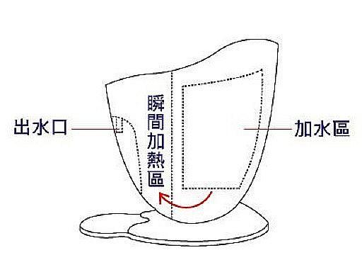 WE-0088 熱奇機 (即熱式飲水機)